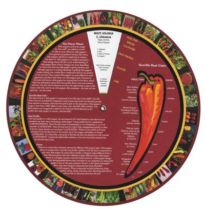 Chile-Flavor-Wheel