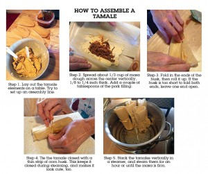tamale-how-to