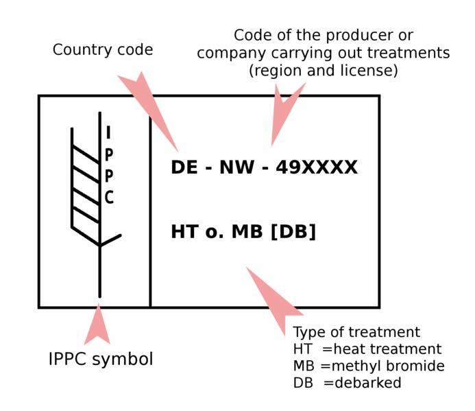 IPPC_standard