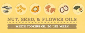Handy Guide to Cooking Oils